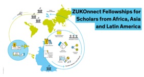ZUKOnnect Fellowships for Scholars from Africa, Asia and Latin America 2020 (U. Konstanz)