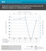Infografía que muestra evolución del Repositorio Institucional UN en el ranking 'Webometrics'