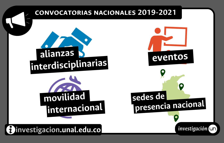 Nuevas convocatorias del Sistema de Investigación de la Universidad Nacional de Colombia para el periodo 2019-2021