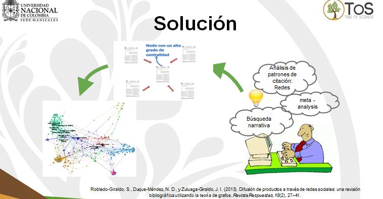 Solución (1)