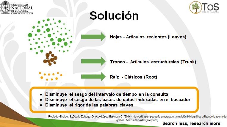 Solución (2)