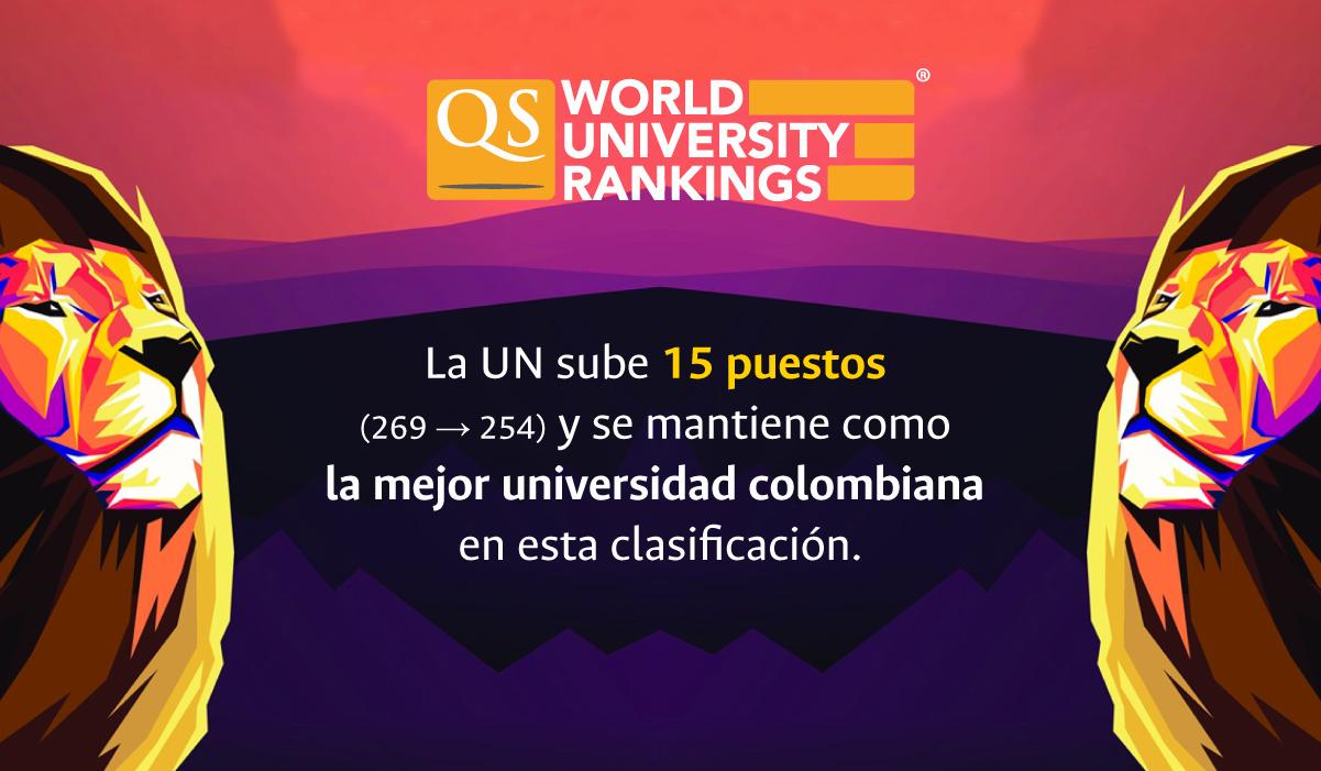 QS World University Rankings 2018: la U. N. sube 15 puestos (269 ? 254) y se mantiene como la mejor universidad colombiana en esta clasificación