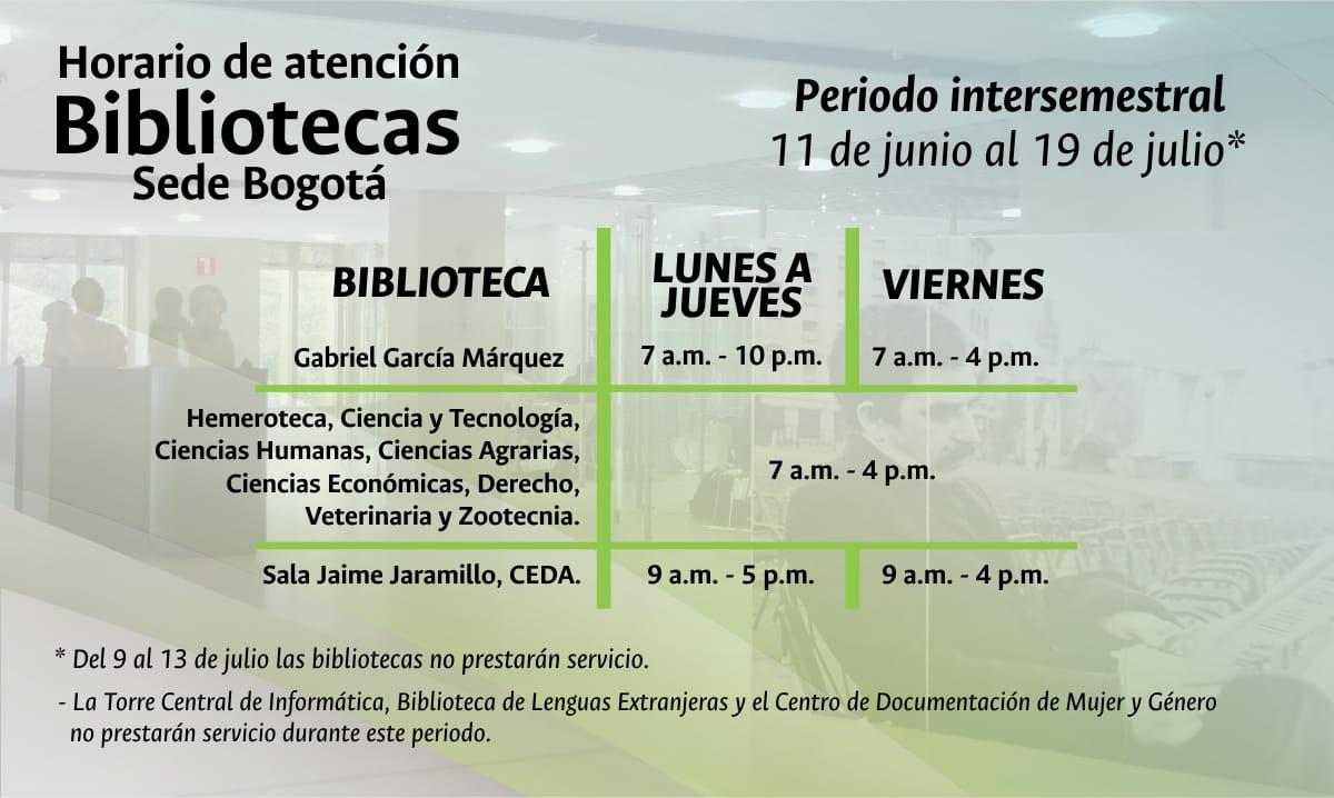 Horarios de las bibliotecas de la sede Bogotá en el periodo intersemestral 2018-I