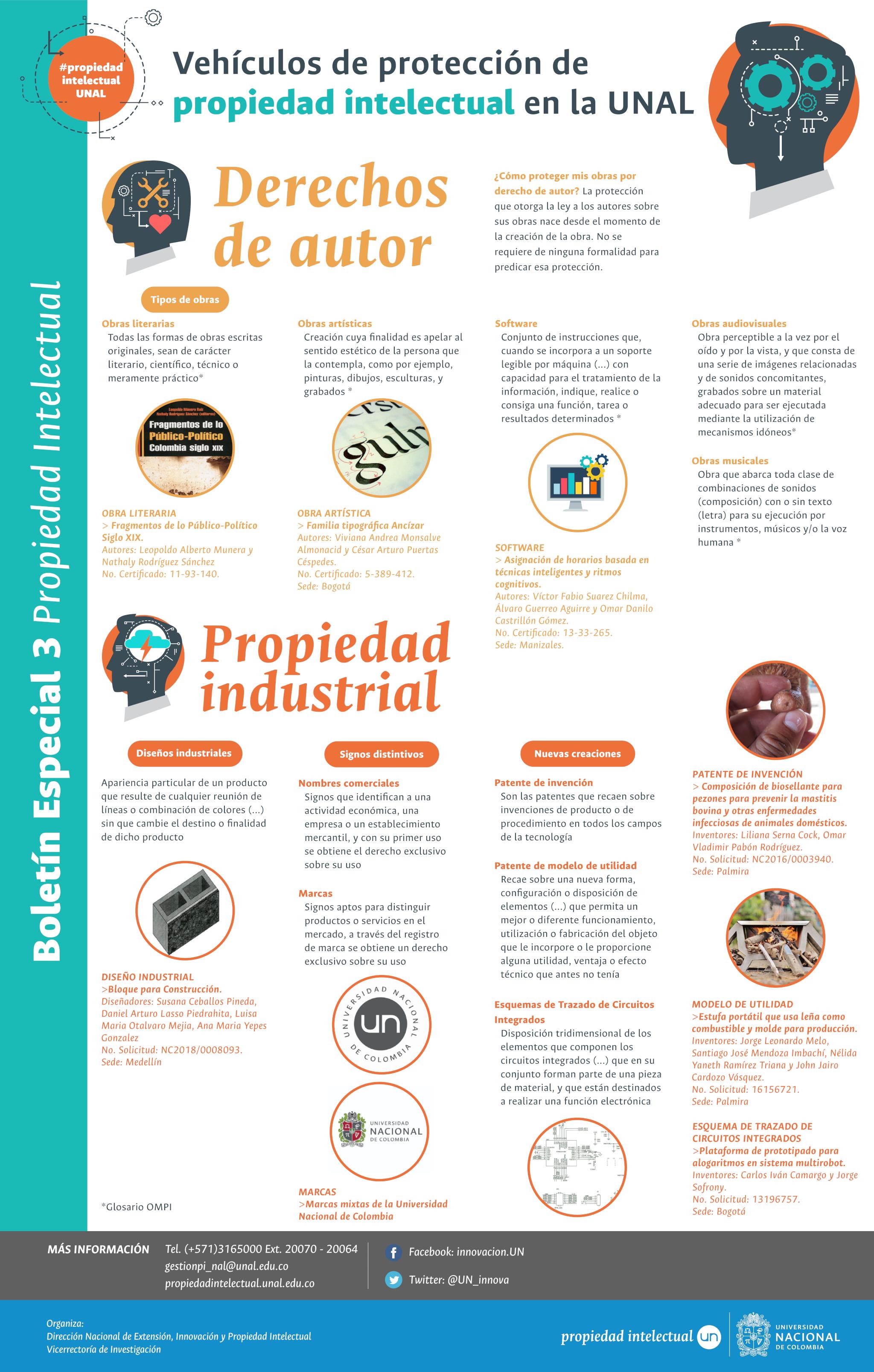 Boletín SIUN Especial 4-2019 (Especial Propiedad Intelectual 3-2019)