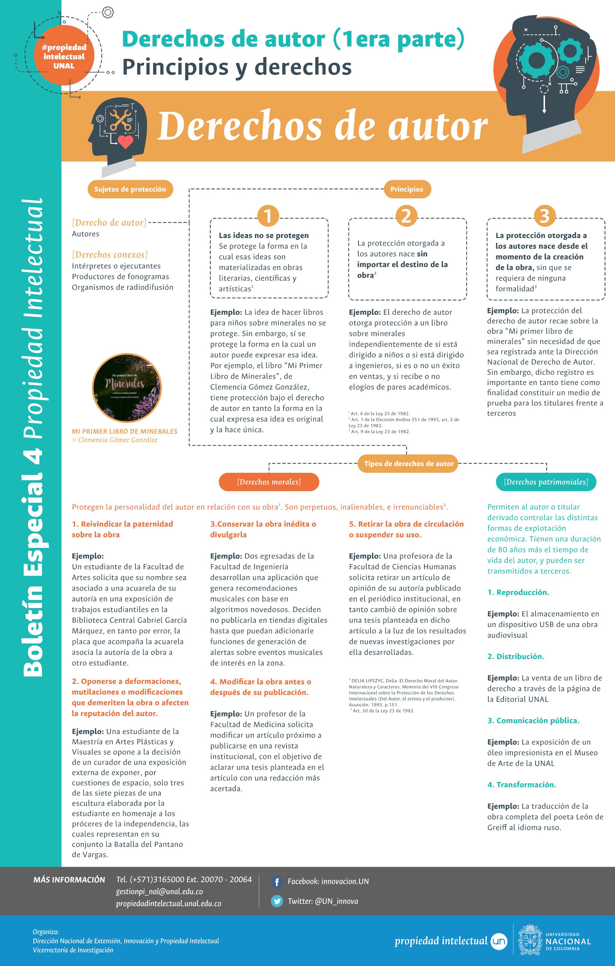 Boletín SIUN Especial 5-2019 (Especial Propiedad Intelectual 4-2019)