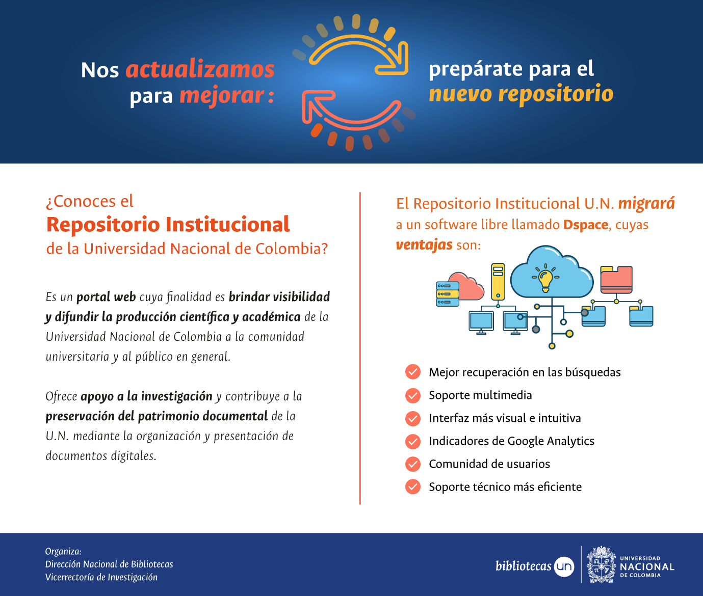 ¿Conoces el Repositorio Institucional de la               Universidad Nacional de Colombia?