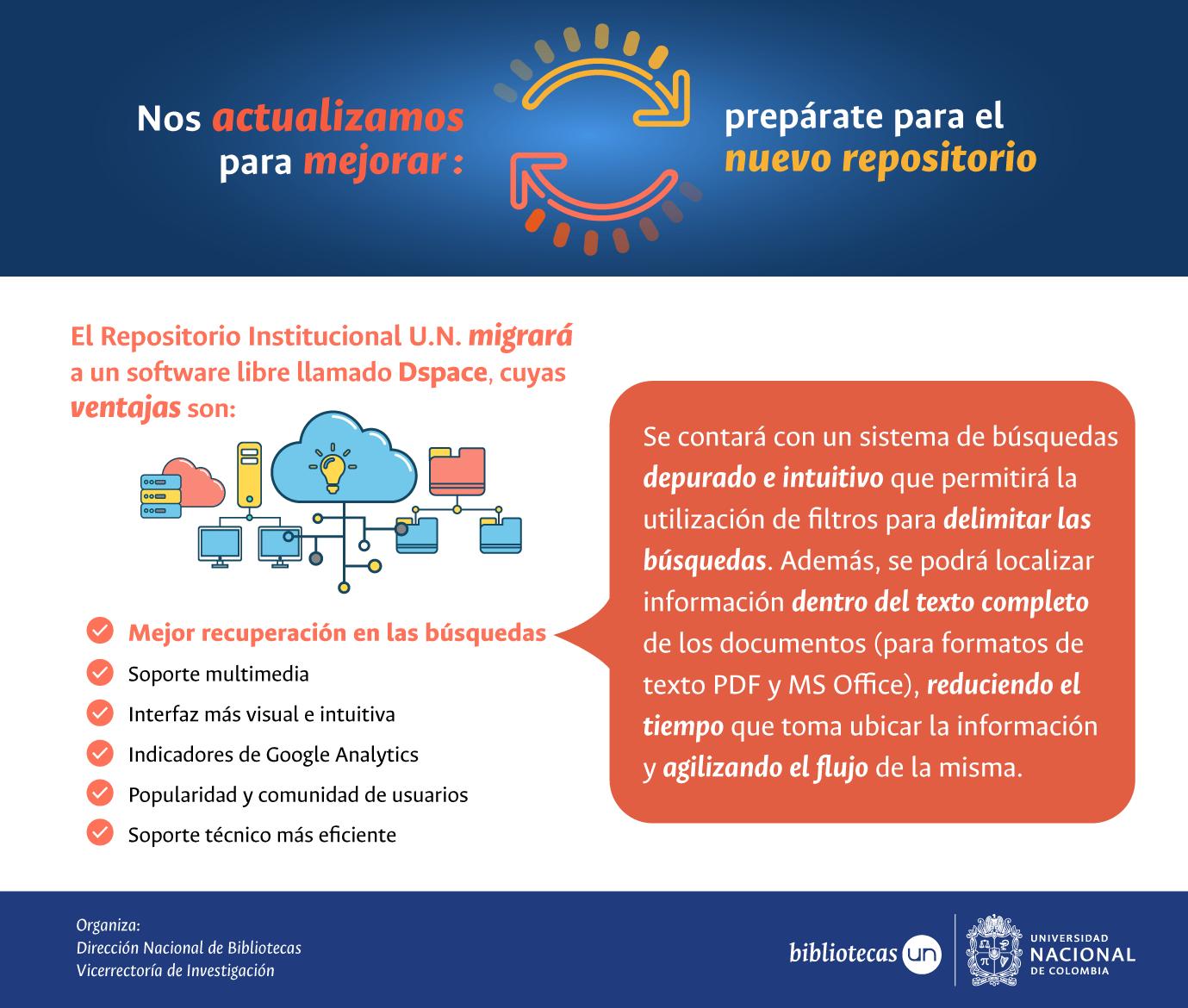 ¿Conoces el Repositorio Institucional de la               Universidad Nacional de Colombia?