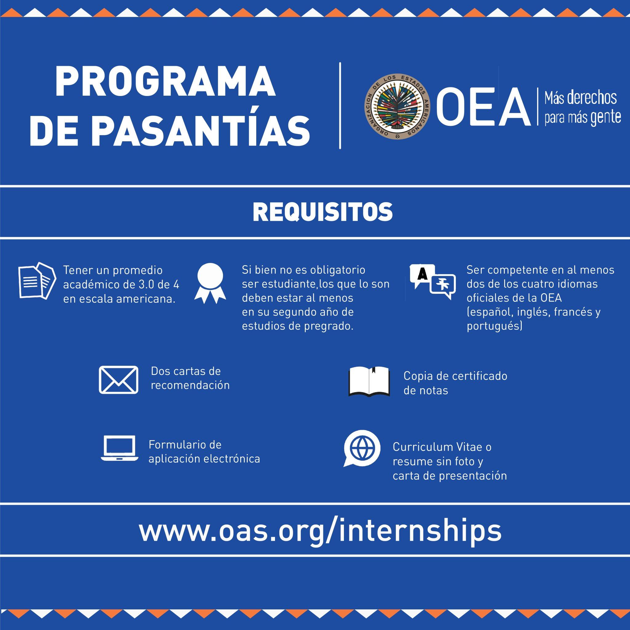Programa de pasantías de la OEA 2019